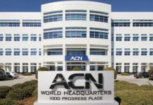 ACN telecommunications